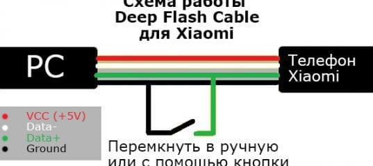 Как сделать Deep Flash Cable для Xiaomi своими руками